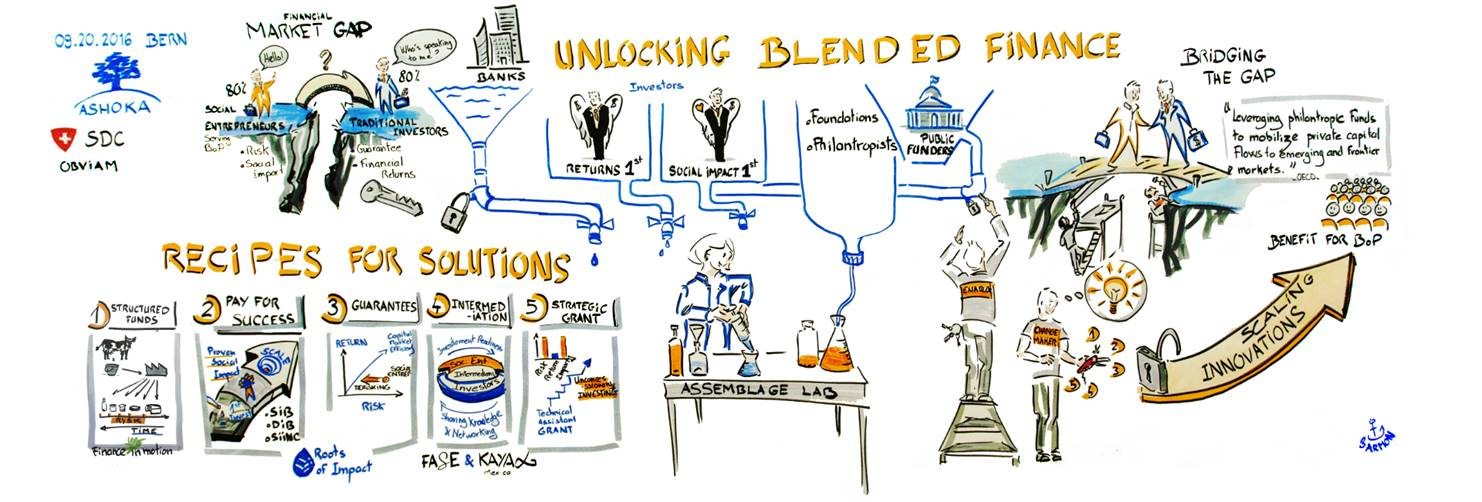 Unlocking Blended Finance poster final