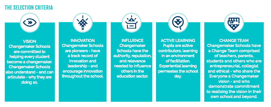 Selection criteria for Changemaker Schools
