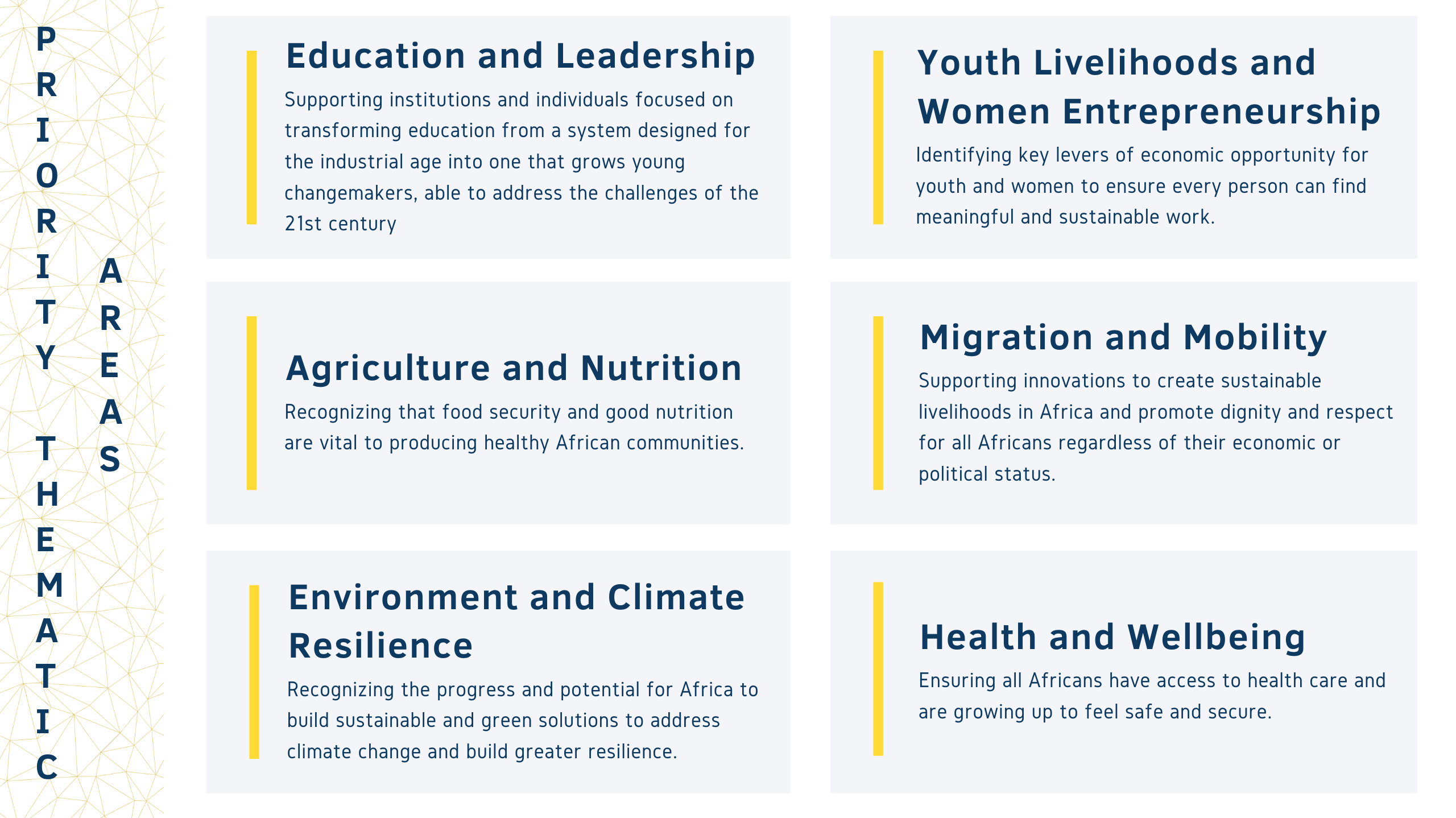 Africa Priority Thematic areas.Education and Leadership, Youth Livelihoods and Women Entrepreneurship, Agriculture and Nutrition, Migration and Mobility, Environment and Climate Resilience, Health and Wellbeing