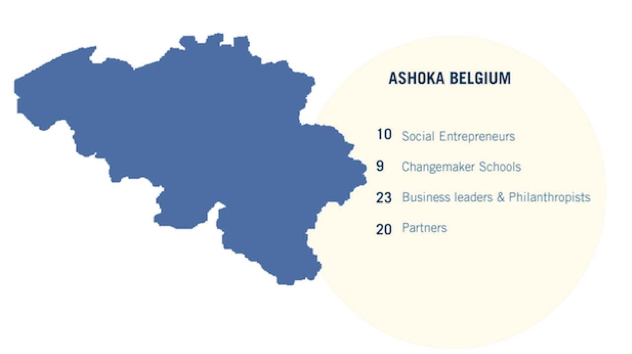 About Ashoka in Belgium Graphic