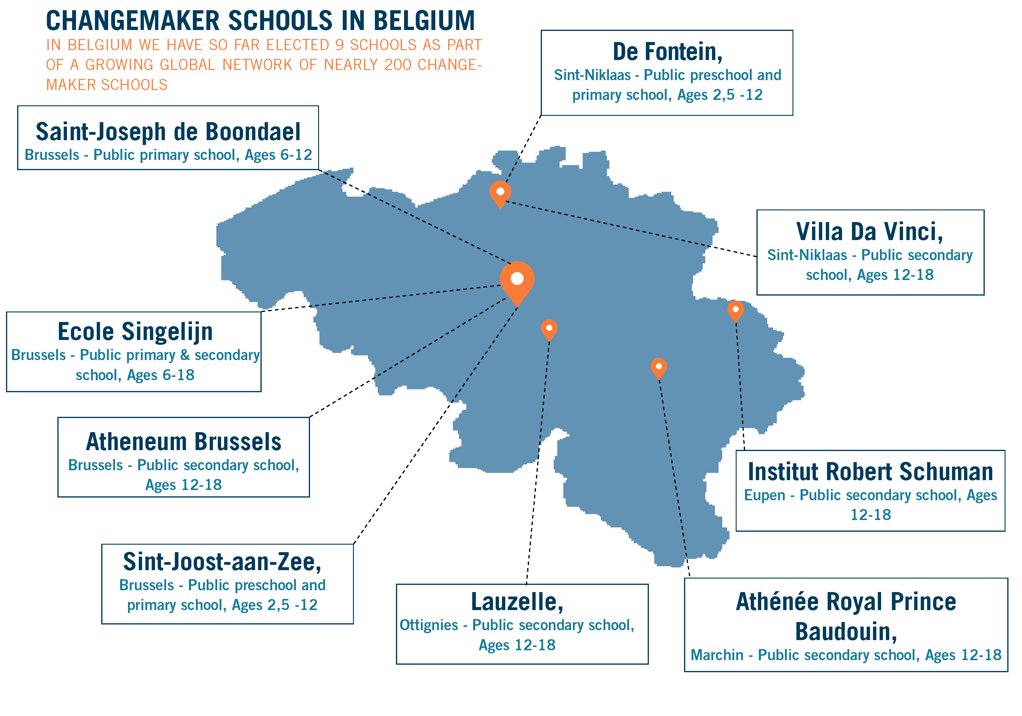 Changemaker Schools Belgium