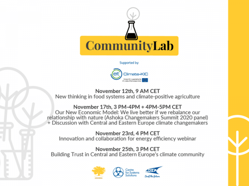 Community Lab November Sessions