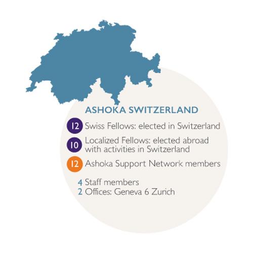 Swiss key figures&map
