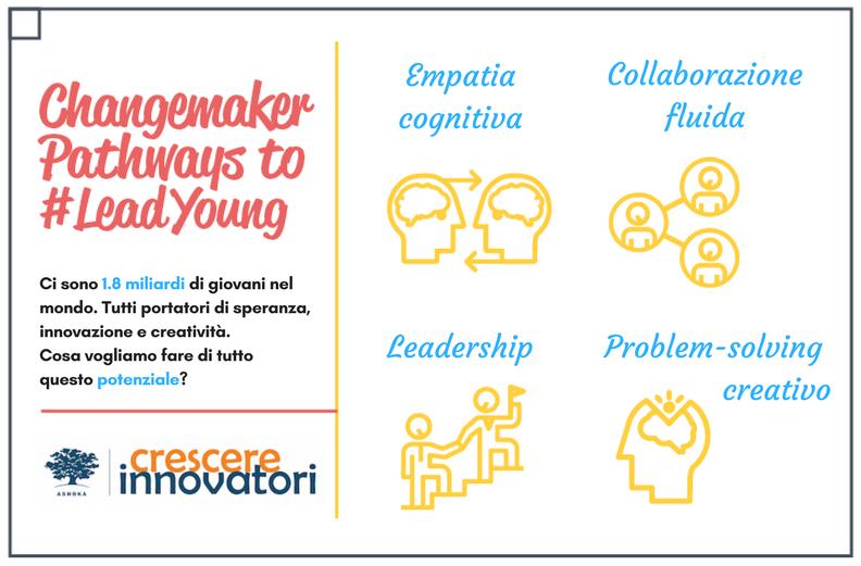 crescere innovatori